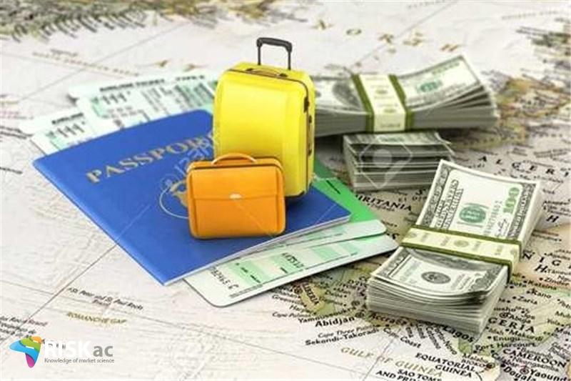 شاخص کسری تراز پرداختها در مهاجرت