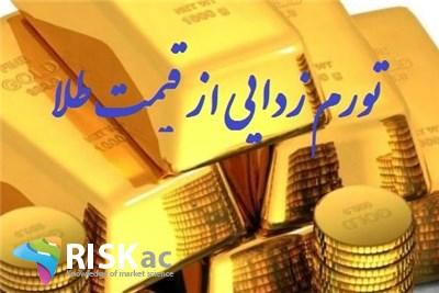 تورم زدایی از قیمت طلا