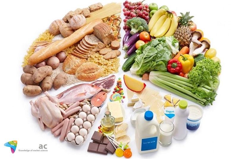 تورم زدایی از قیمت مواد غذایی