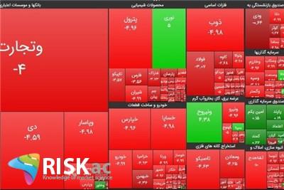 رتبه بندی شرکت های برتر بورس در مهر98