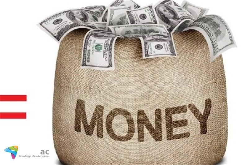 ریسک گران اداره شدن شرکتها و بورس