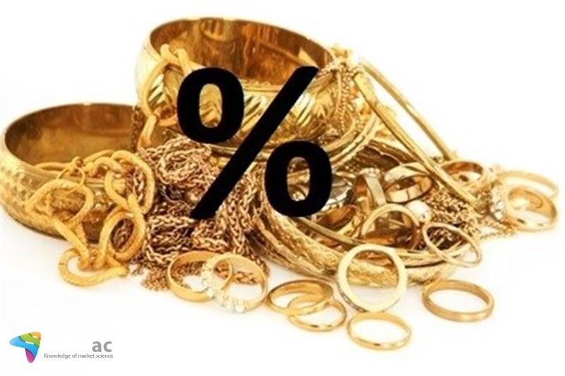 میزان سپرده نسبت به طلا 75 درصد کاهش یافته است