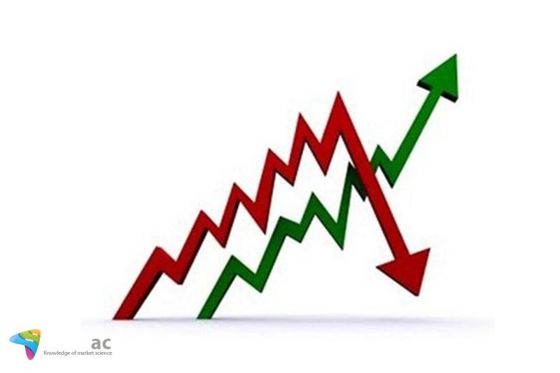 از کجا بفهمیم یک سهام رو به افزایش یا کاهش یافته است
