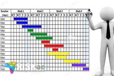افرادی جدول زمان بندی تمام اتفاقات آینده را می خواهند