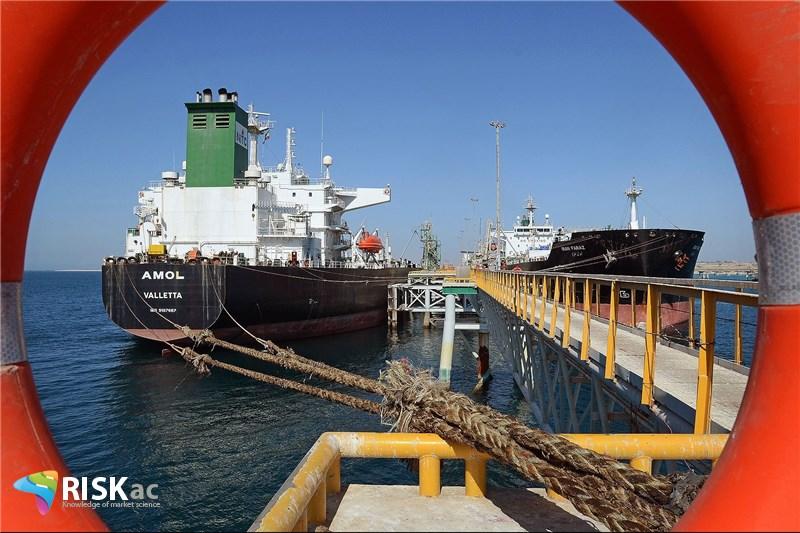 سهمیه صادرکنندگان نفت در دنیا